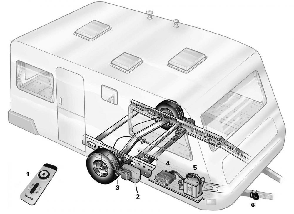 truma mover campingmarkt gmbh hobby wohnwagen fendt. Black Bedroom Furniture Sets. Home Design Ideas
